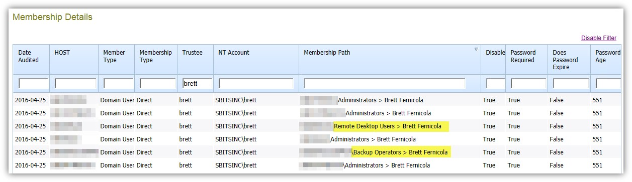 StealthAUDIT - Membership Details Report