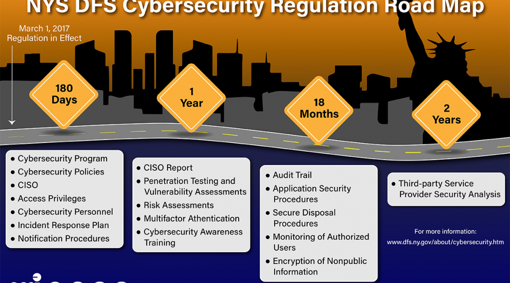 nys dfs cybersecurity regulation � 23 nycrr 500 insider