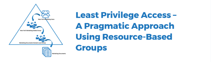 Least Privilege Access – A Pragmatic Approach Using Resource-Based Groups