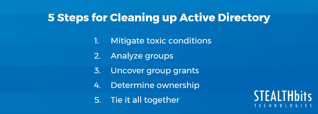 5 Steps for Cleaning up Active Directory