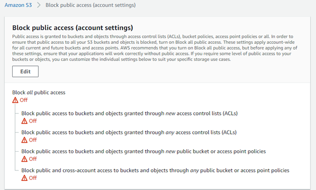 Figure 3: S3 Block Public Access Account Settings
