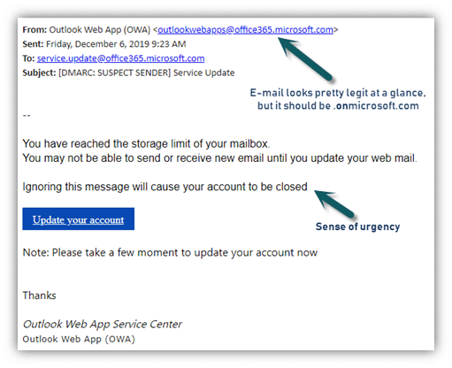 "Phishing Example: ""Running out of space"" and sense of urgency"