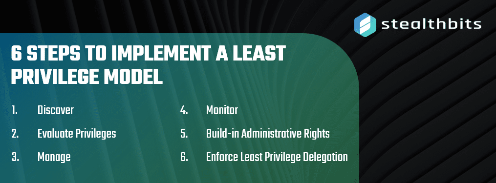 Steps to Implement a Least Privilege Model (Best Practices)