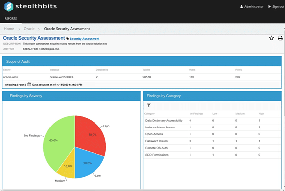 StealthAUDIT for Databases – Oracle Security Assessment