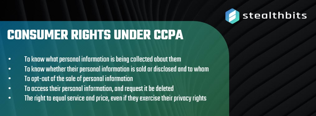 Consumer Rights Under CCPA