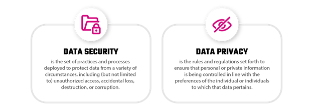 Data Security vs Data Privacy